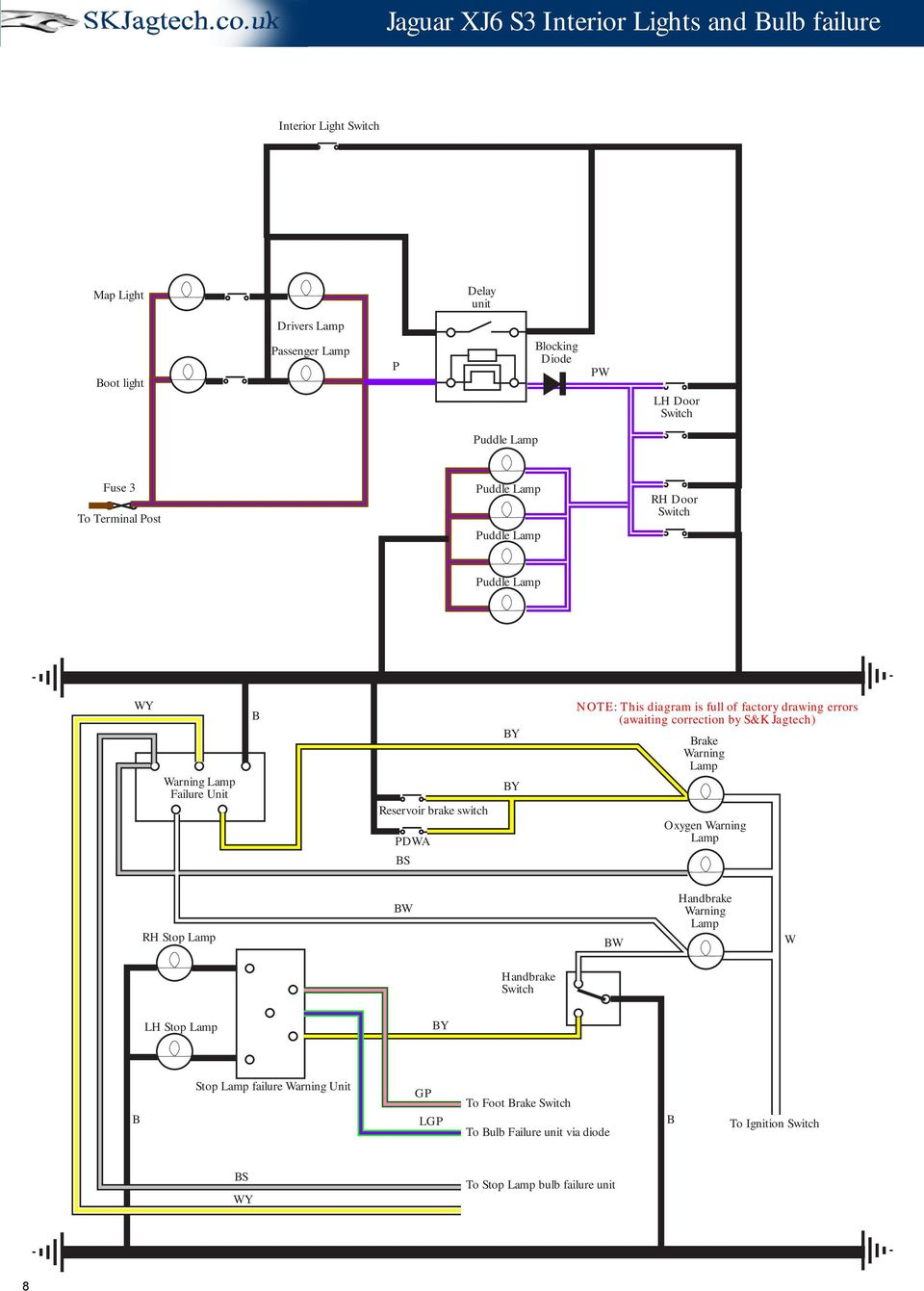 Jaguar Xj6 Series 3 Schematic Drawings Pdf 1992 Subaru Svx Fuse Box Diagram This Is Full Of Factory Drawing Errors Awaiting Correction By Sk Jagtech Rake