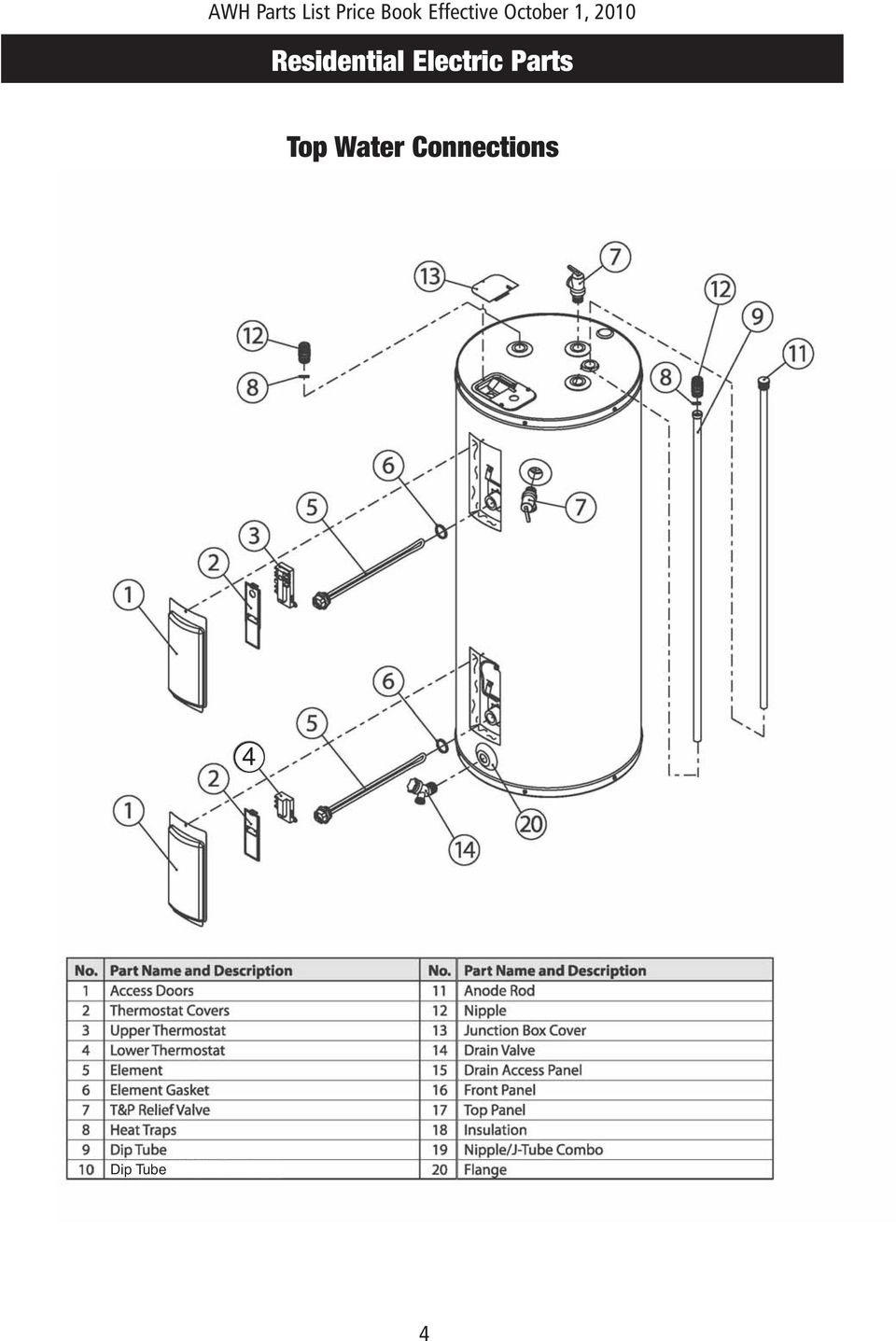7 Aluminum AWH Parts Price Book Effective October 1, 2010 Anode Rods Part  Kit Price Description Number Number Each Aluminum 5/8 x $ Aluminum 5/8 x  Aluminum ...