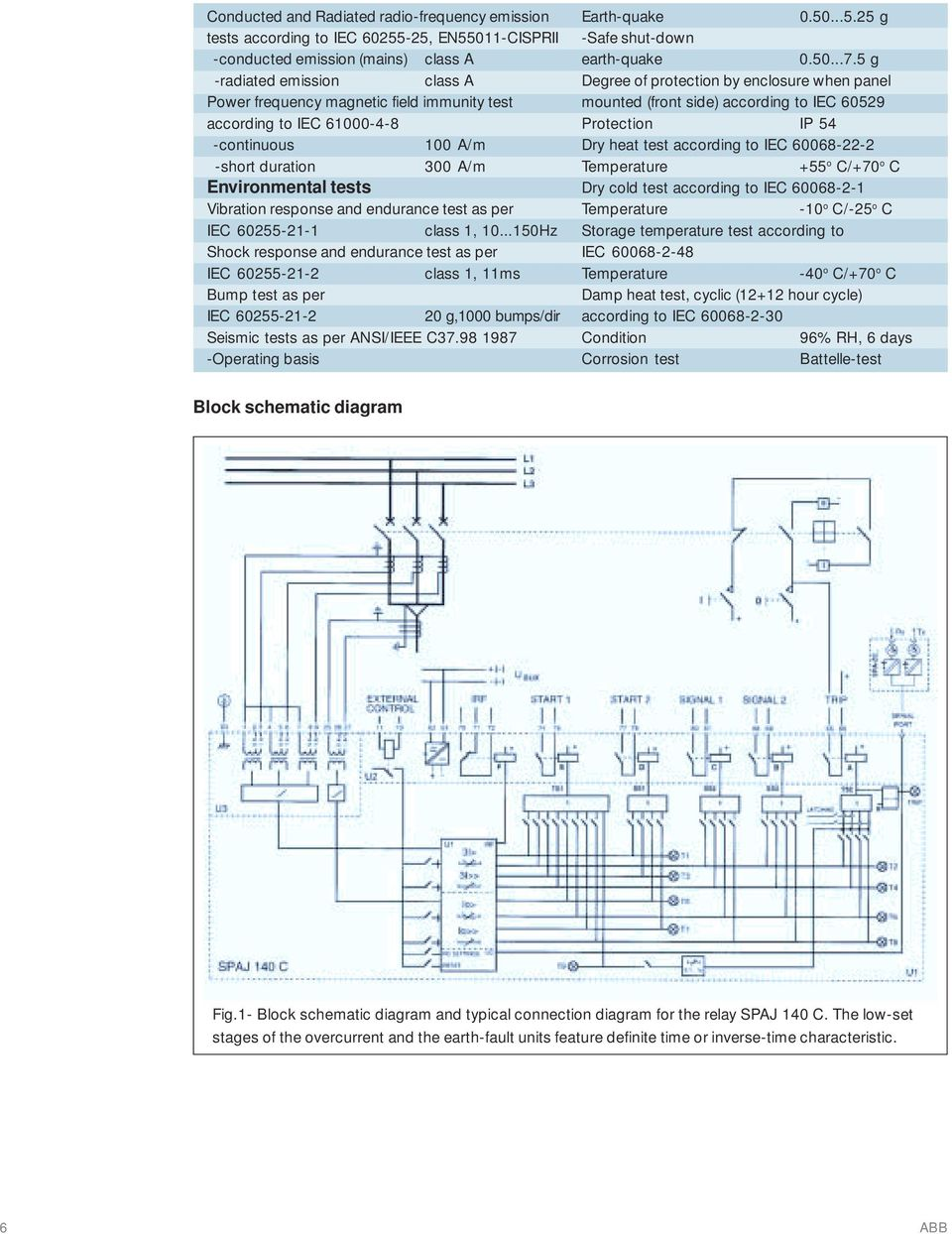 Peachy Combined Overcurrent Earth Fault Relay Type Spaj 140 C Pdf Wiring Database Lotapmagn4X4Andersnl