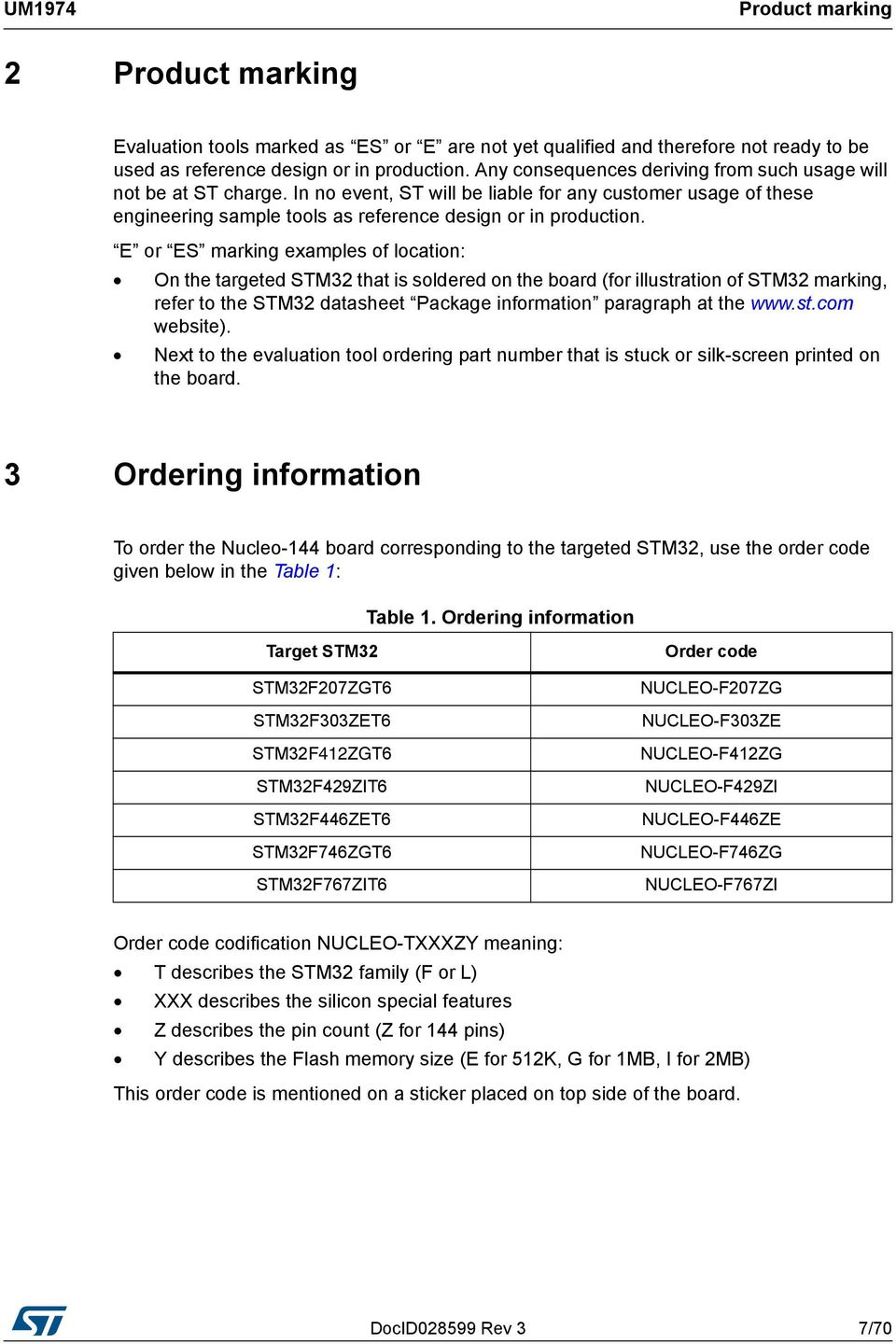 UM1974 User manual  STM32 Nucleo-144 board  Introduction - PDF