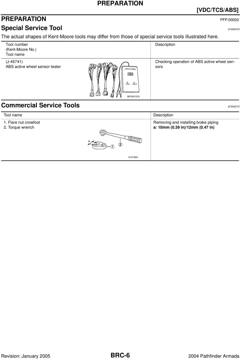 BRAKE CONTROL SYSTEM SECTION CONTENTS F BRAKES BRC-1 VDC/TCS