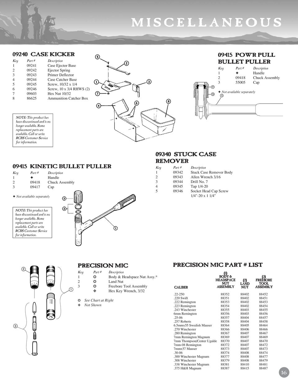 Some Replacement Parts Are Available Call Or Write Rcbs Customer Service For Information