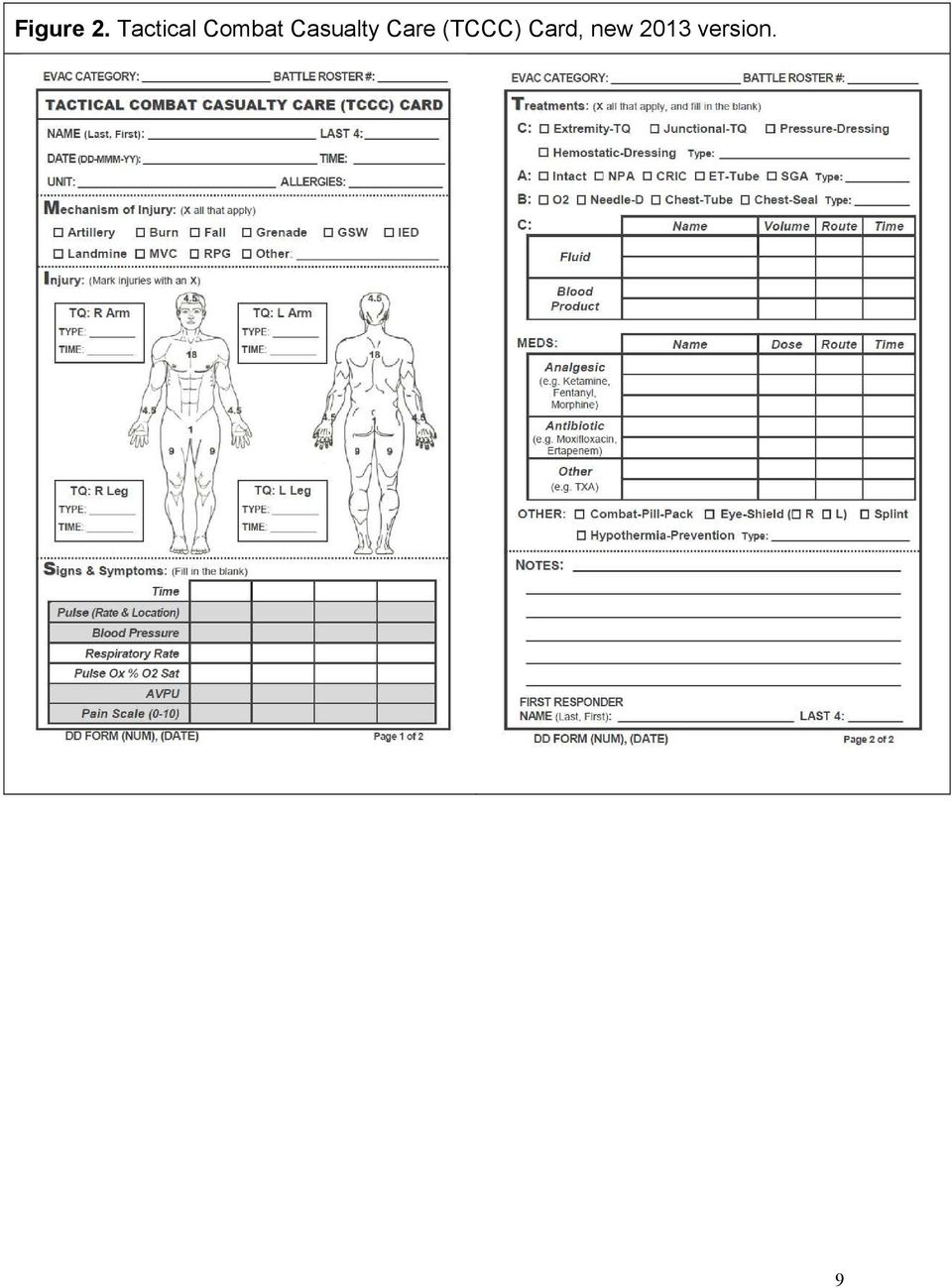 The Tactical Combat Casualty Care Casualty Card  TCCC Guidelines