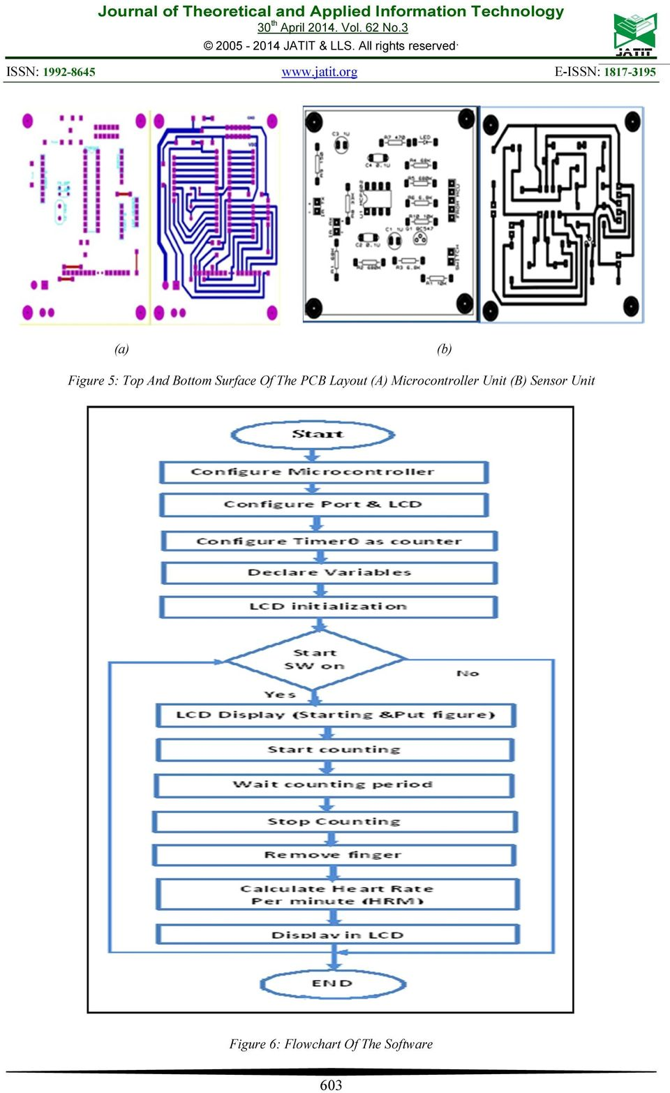 A Microcontroller Based Automatic Heart Rate Counting System From Ac Fan Speed Control Using Android Mobile Microtronics Technologies Unit B Sensor