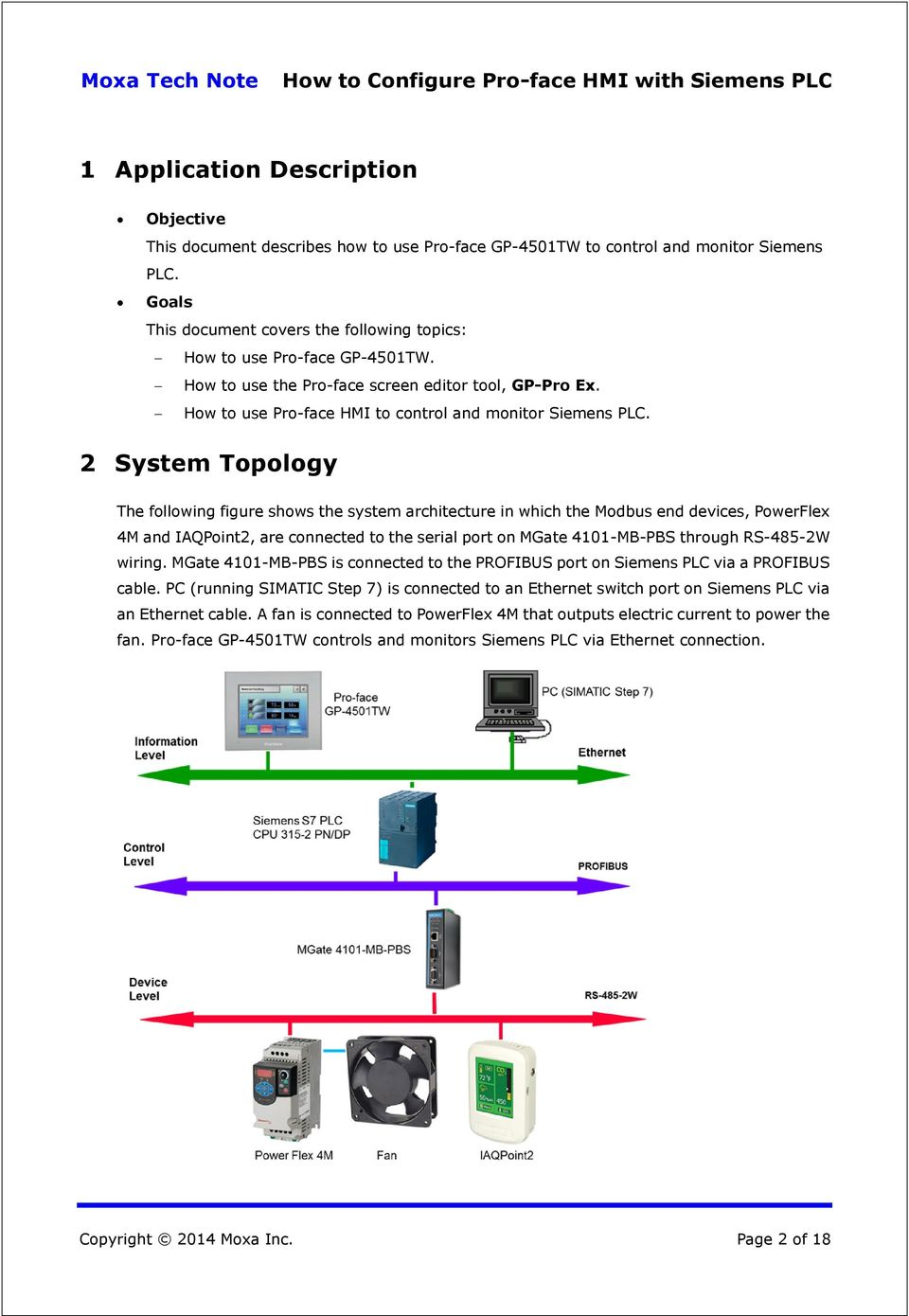 1 Application Description System Topology Hardware and