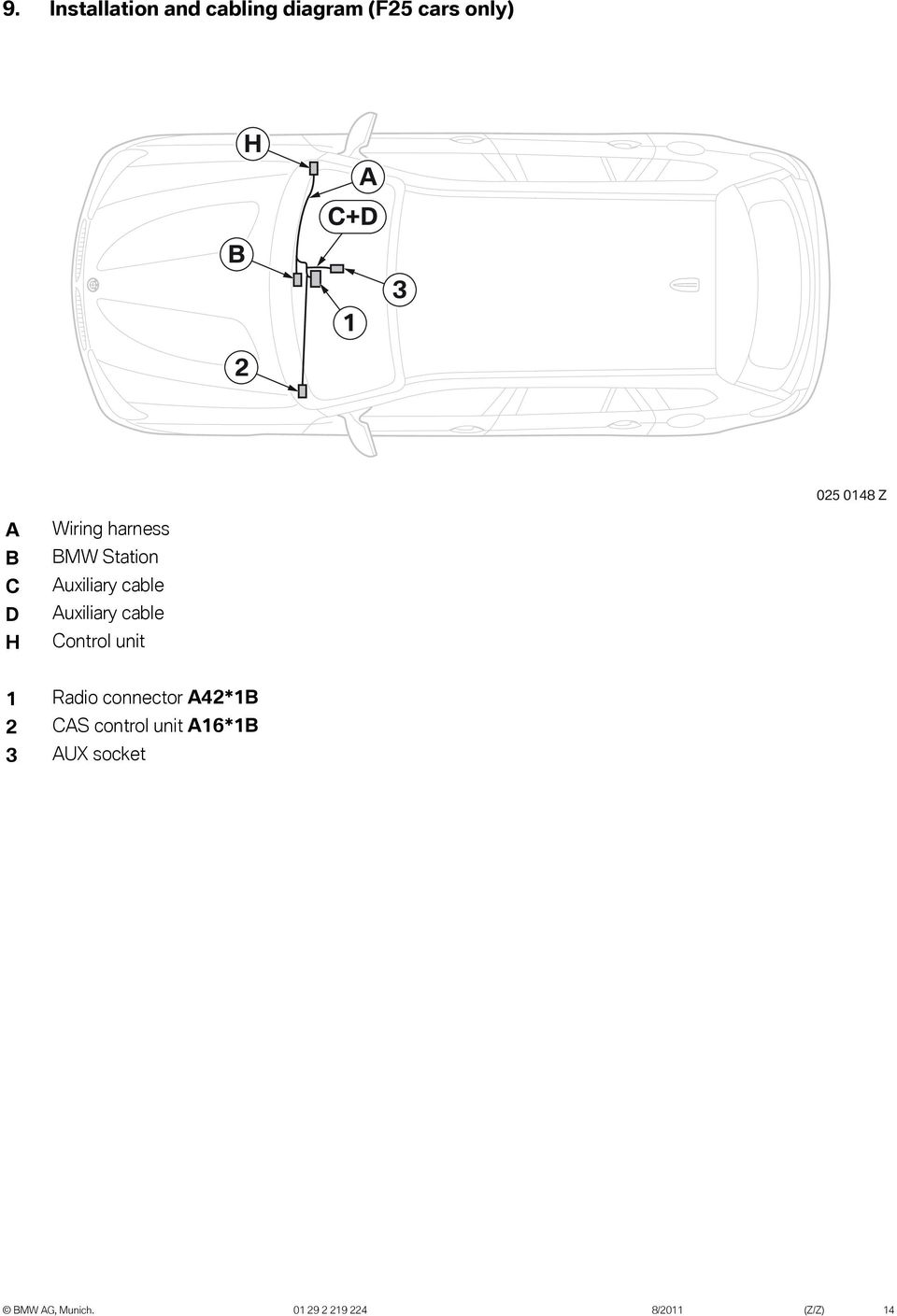 Original Bmw Accessories Installation Instructions Pdf 2004 Ford F 150 Radio Aux Station Auxiliary Cable Control Unit