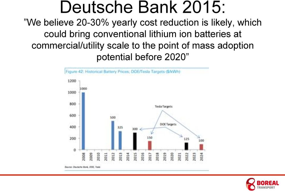 conventional lithium ion batteries at