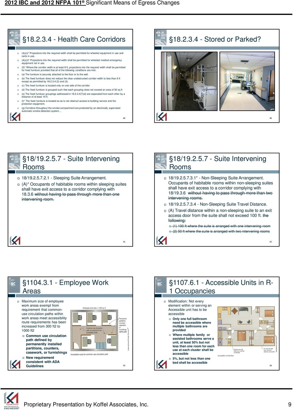 2012 IBC & 2012 NFPA 101 Significant Means of Egress Changes