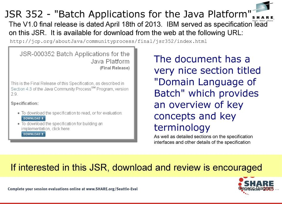 JSR-352 The Future of Java Batch and WebSphere Compute Grid