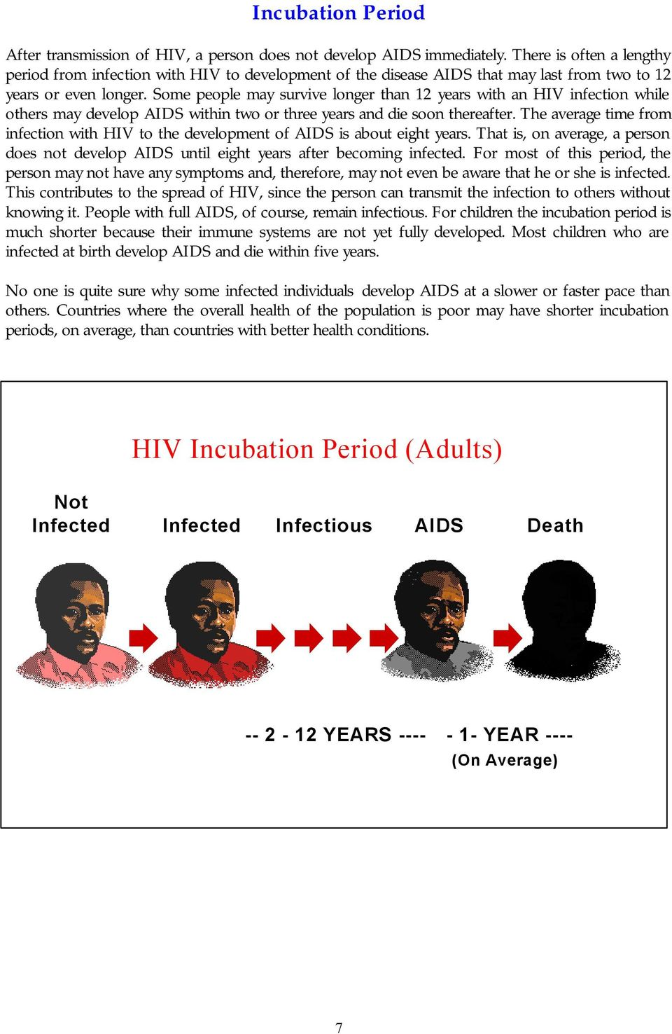 Some people may survive longer than 12 years with an HIV infection while others may develop AIDS within two or three years and die soon thereafter.