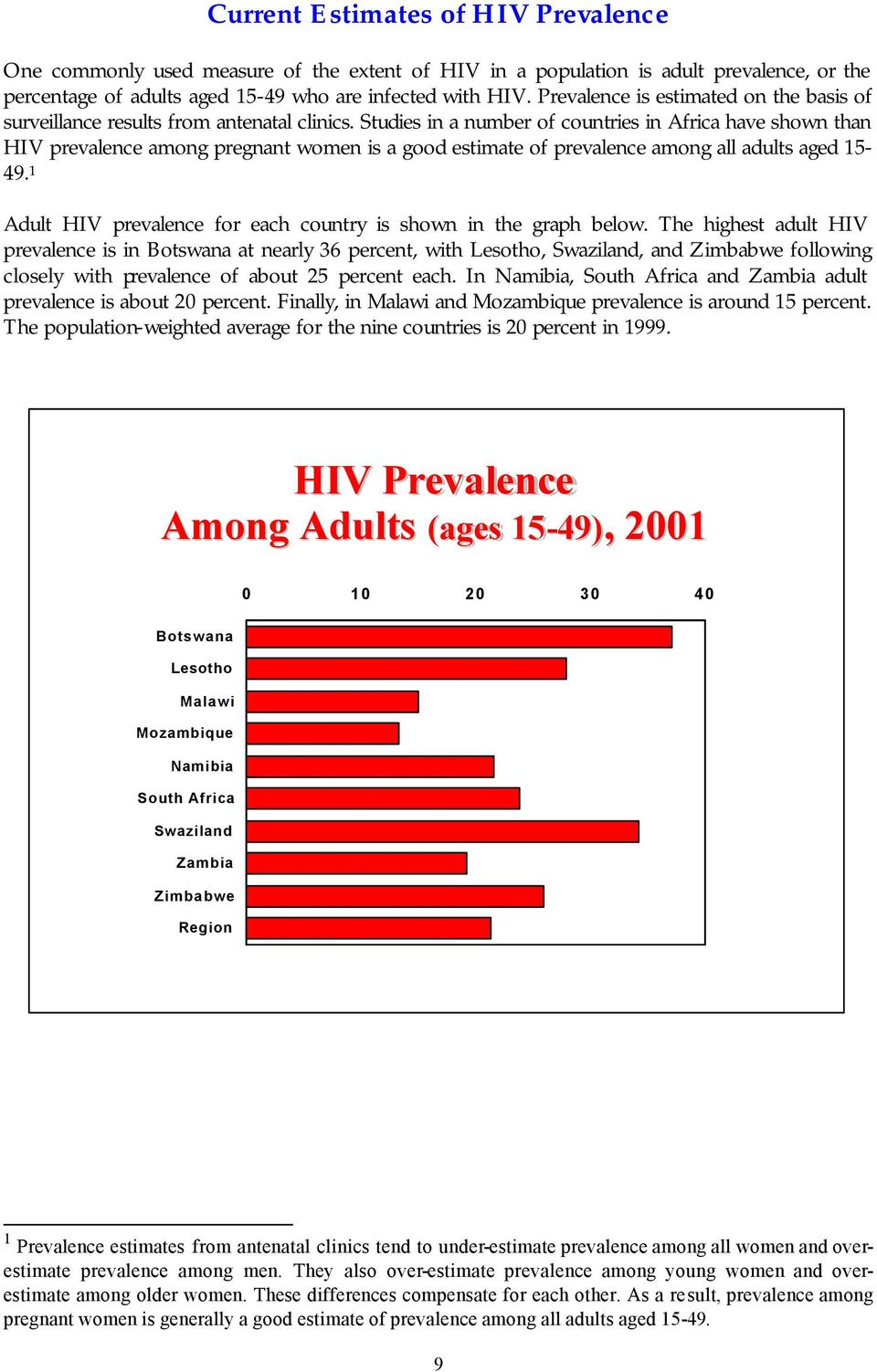 Studies in a number of countries in Africa have shown than HIV prevalence among pregnant women is a good estimate of prevalence among all adults aged 15-49.