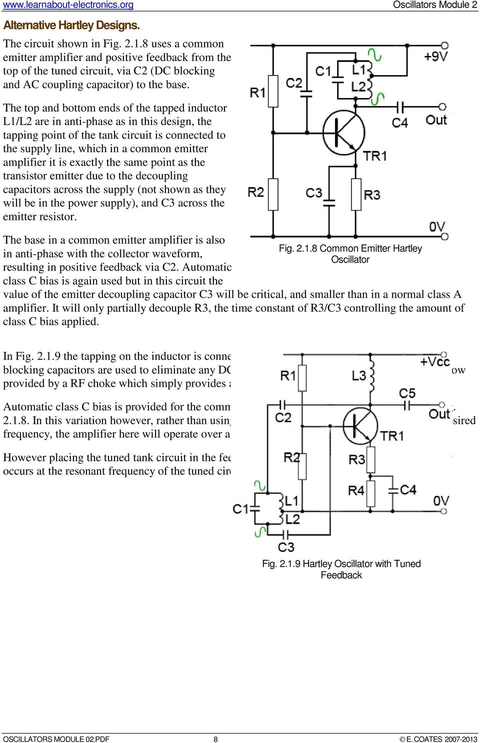 Oscillators 20 Rf Sine Wave Module Pdf Lm386 As Btl Amplifier Circuit Diagram Amplifiercircuit The Top And Bottom Ends Of Tapped Inductor L1 L2 Are In Anti