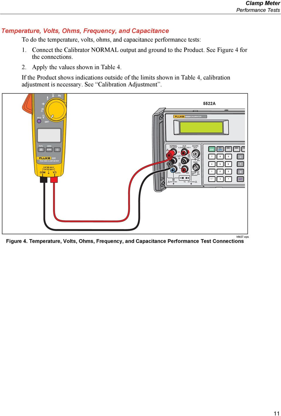 323/324/325  Calibration Manual  Clamp Meter - PDF