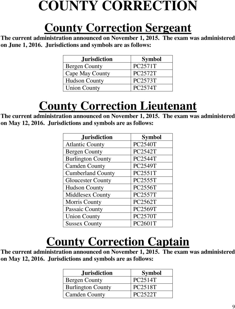 s and symbols are as follows: Atlantic County Burlington County Cumberland  County Gloucester County Hudson