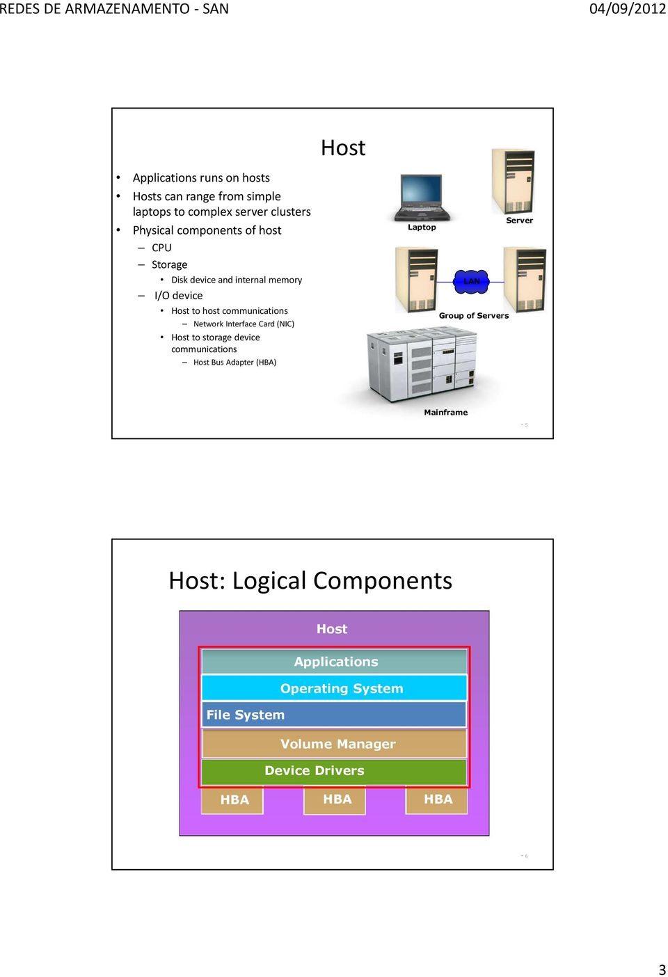 (NIC) to storage device communications Bus Adapter (HBA) Server Laptop LAN Group of Servers Mainframe - 5 :