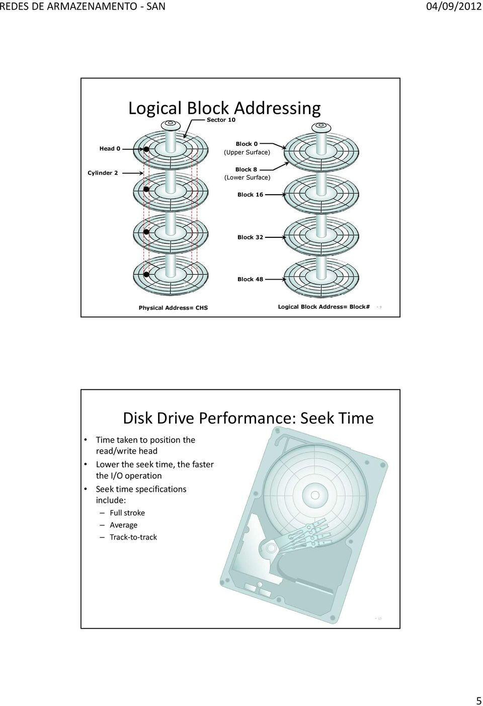 Drive Performance: Seek Time Time taken to position the read/write head Lower the seek time, the