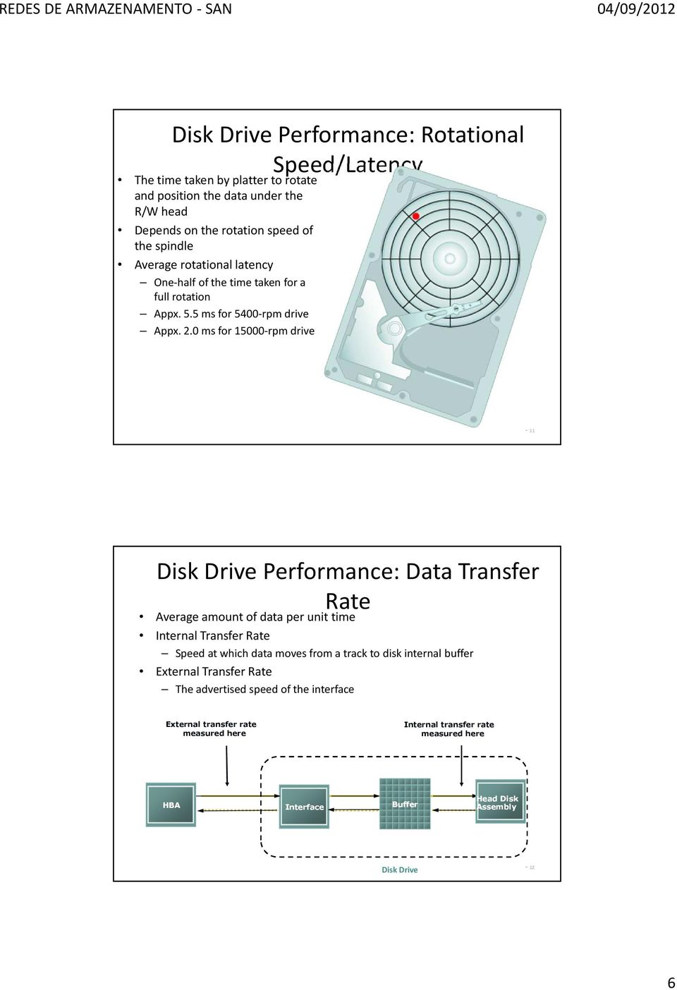 0 ms for 15000-rpm drive - 11 Disk Drive Performance: Data Transfer Rate Average amount of data per unit time Internal Transfer Rate Speed at which data moves from a