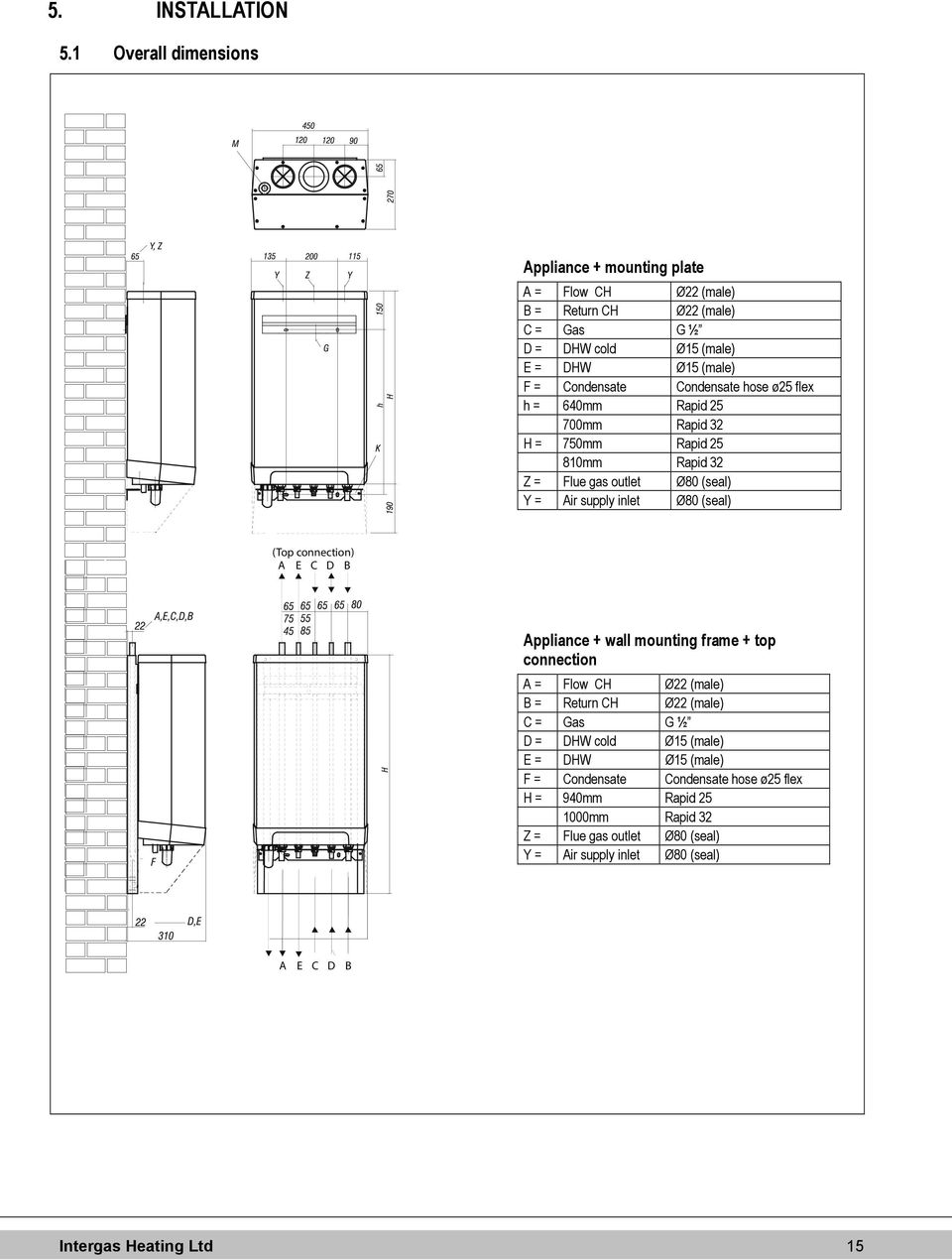 Rapid 25 32 Installation Manual Intergas Heating Ltd Pdf Led Wiring Diagram Condensate Hose Flex H 640mm 700mm 750mm