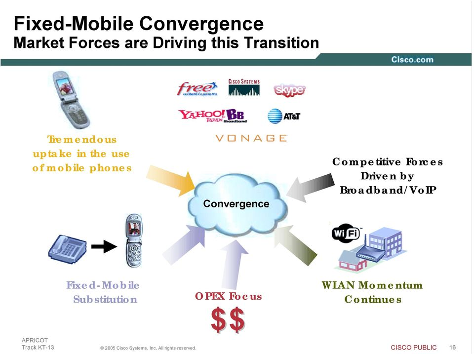 Impact of IP on Mobile Communications THIS IS CISCO ON THE MOVE - PDF