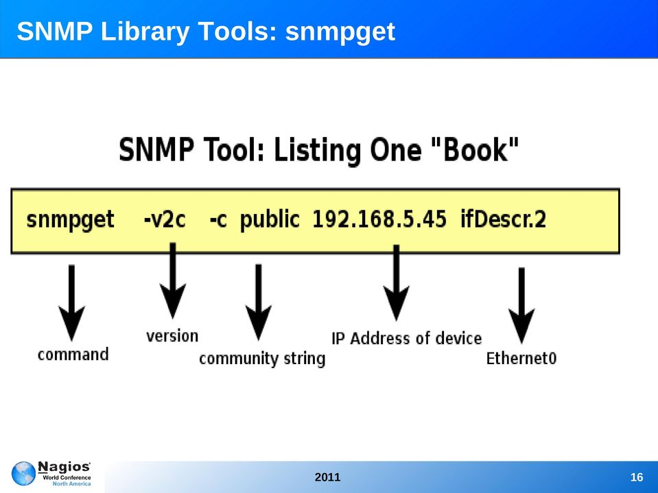 Getting Started with SNMP - PDF