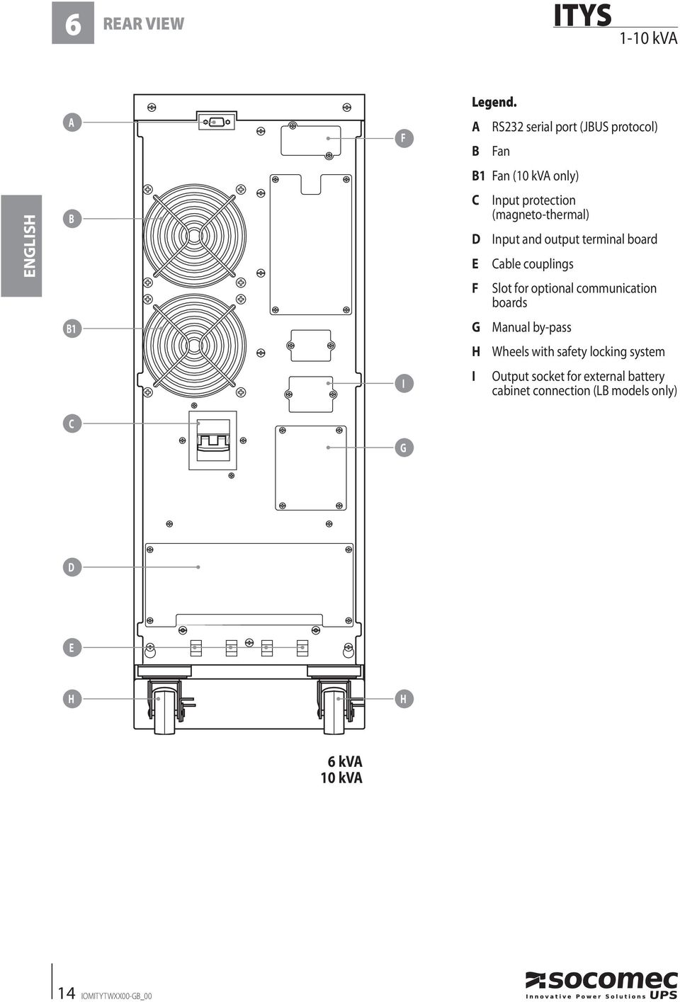 Installation And Operating Manual Itys Pdf Riello Ups Circuit Diagram Protection Magneto Thermal Input Output Terminal Board Cable Couplings Slot For Optional