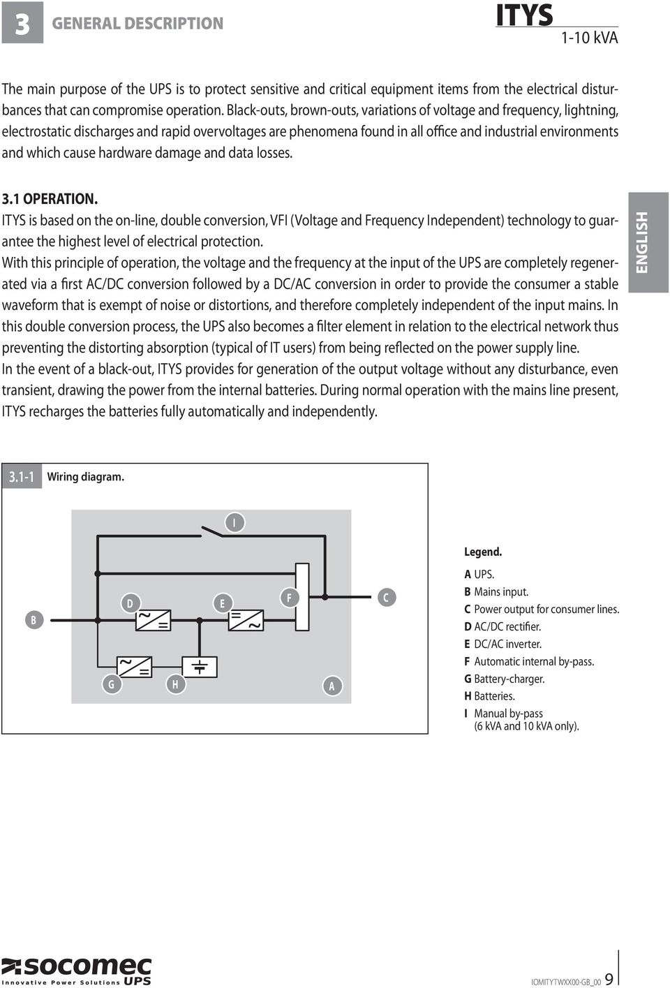 Installation And Operating Manual Itys Pdf Dc To Ac Conversion Circuit Diagram Free Download Wiring Hardware Damage Data Losses 31 Operation Is Based On The Line