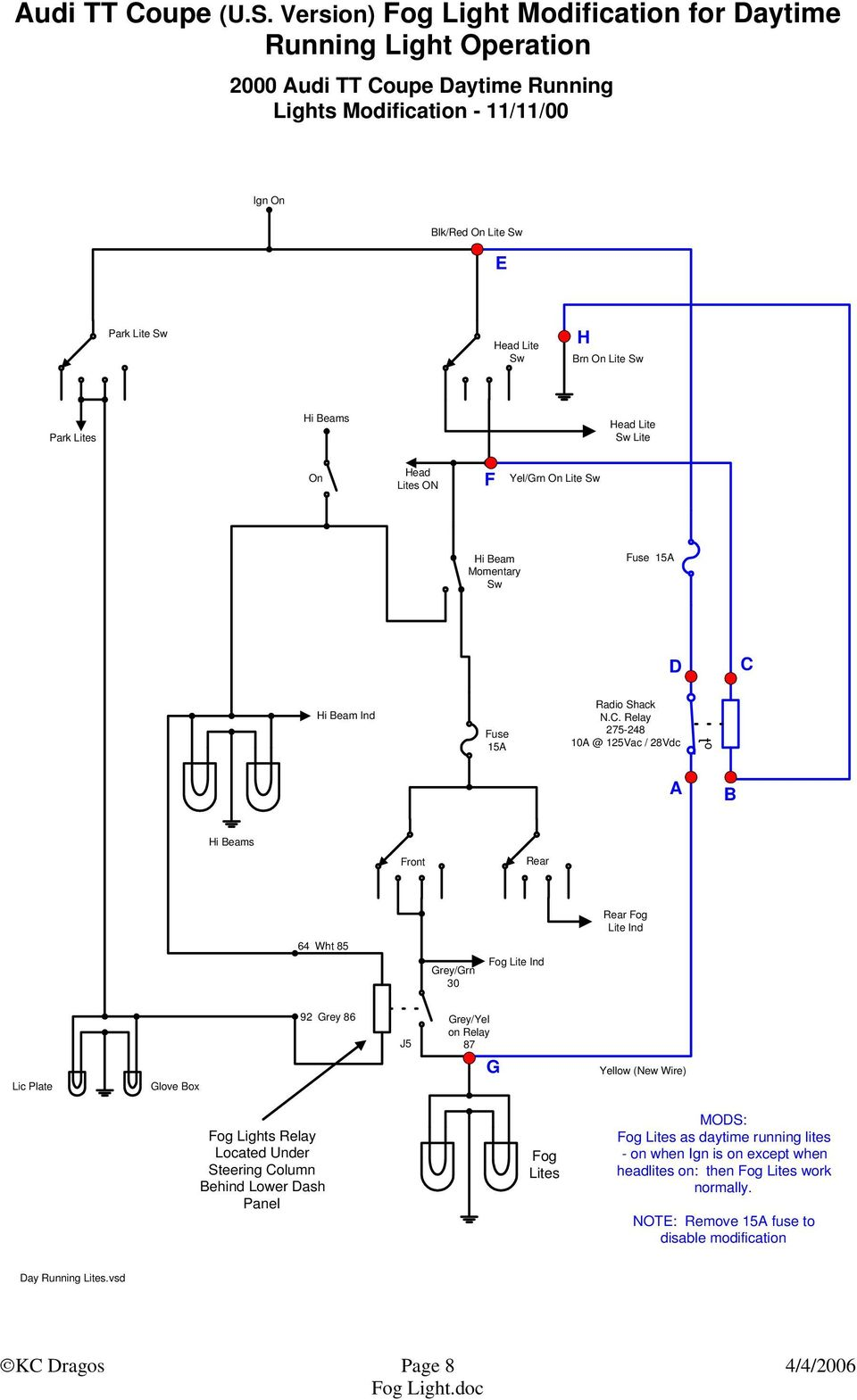 Fuse Box Diagram Also Audi A4 Oil Filter Location On 2001 Audi Tt O2