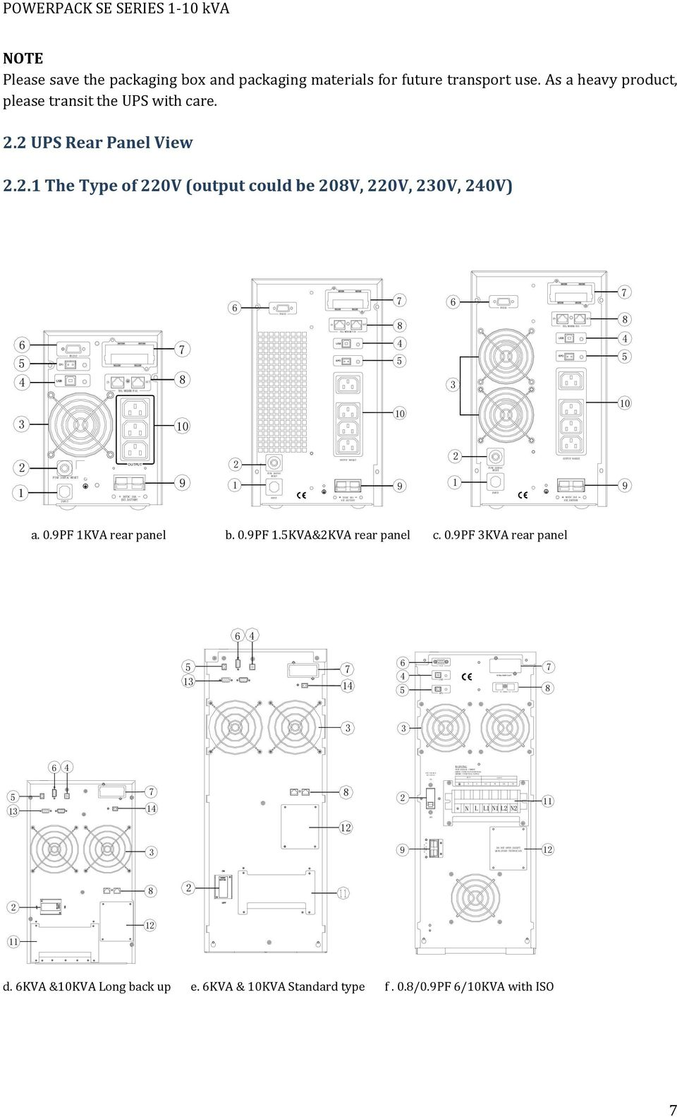 User Manual Powerpack Se Series 1 10 Kva Pdf Riello Ups Circuit Diagram 2 Rear Panel View 221 The Type Of 220v Output Could Be