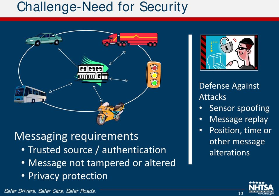 Privacy protection Defense Against Attacks Sensor spoofing
