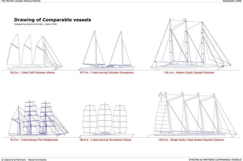 THE WORLD LARGEST SAILING VESSELS - PDF