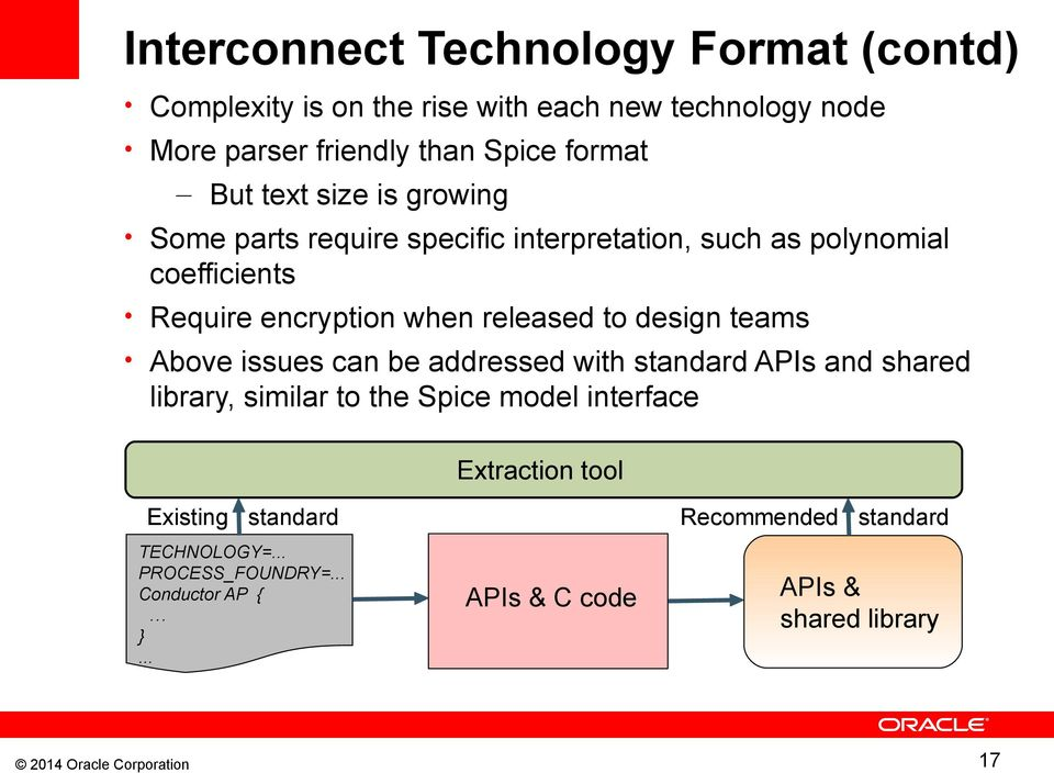 FinFET Standards for EDA Tools: Challenges and Opportunities