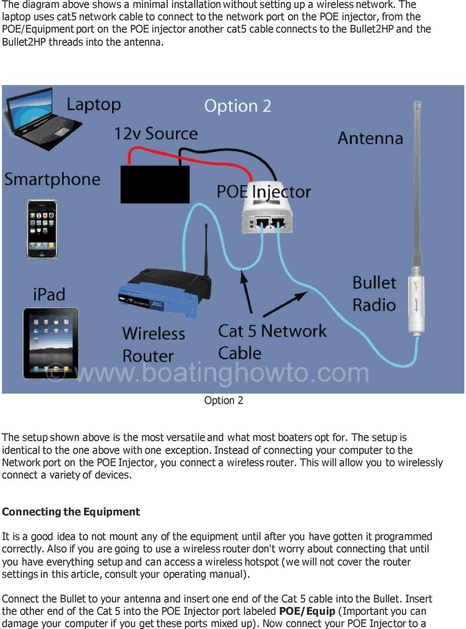 Wifi For Your Boat - What You Need And How To Do It - Ubiquiti ...