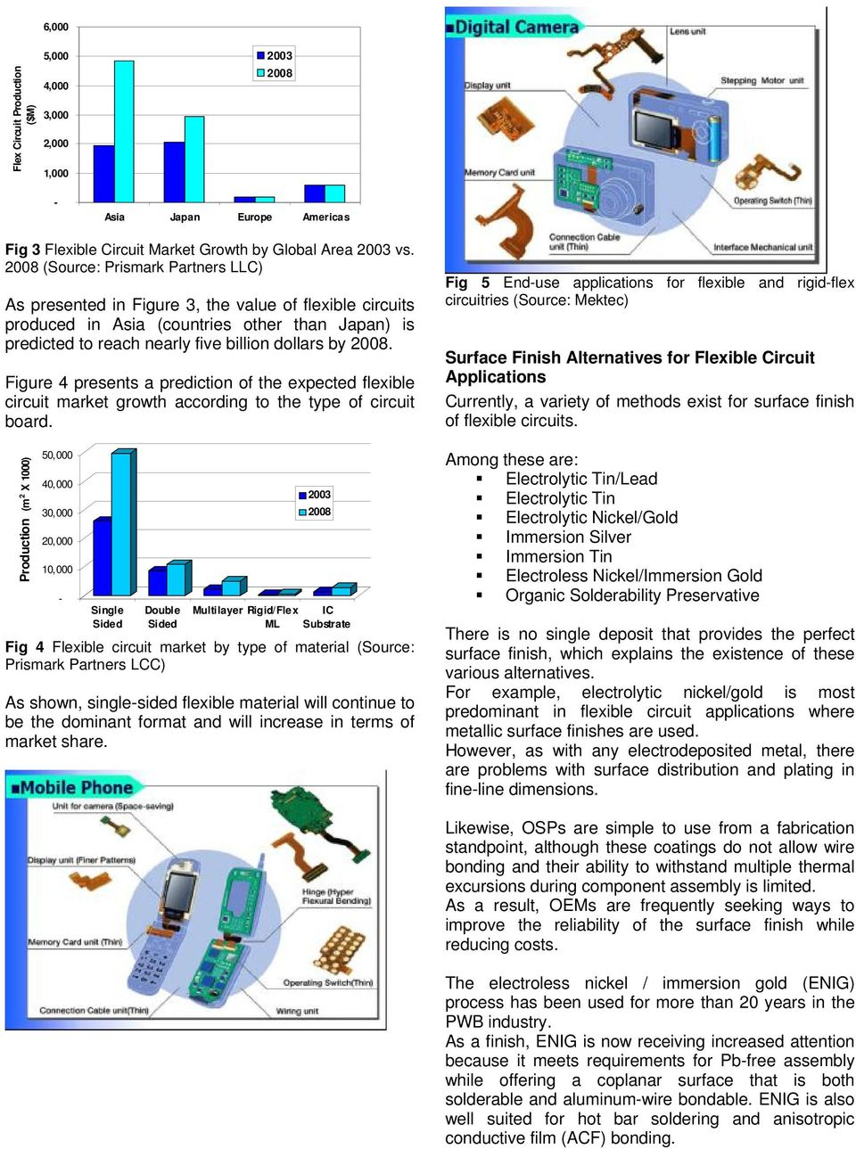 Properties Of High P Enig Process On Flexible Boards Pdf Rigidflex Circuit Osp Lead Free Pcb Printed Board Figure 4 Presents A Prediction The Expected Market Growth According To Type