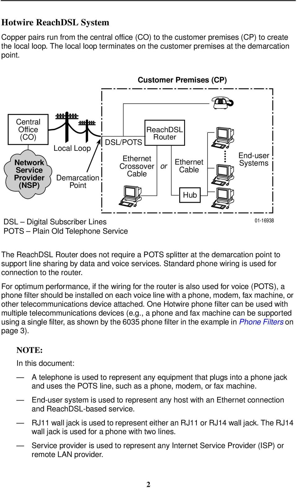 Hotwire 6351 Reachdsl Router Overview Pdf Cable Diagram In Addition Phone Ether Wall Jack Wiring On Cat5e Customer Premises Cp Central Office Co Network Service Provider Nsp