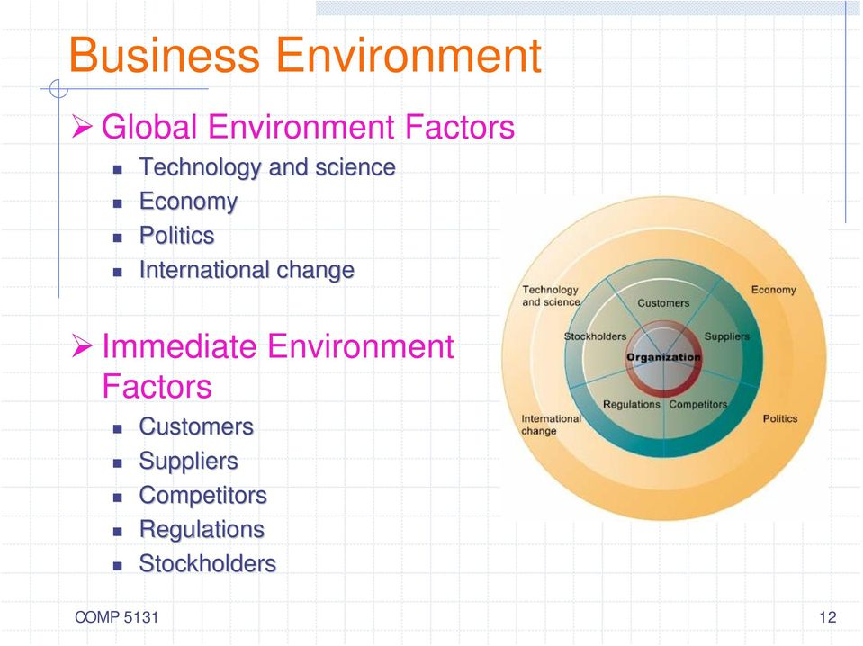 International change Immediate Environment Factors