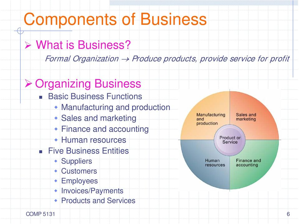 Basic Business Functions Manufacturing and production Sales and marketing Finance and