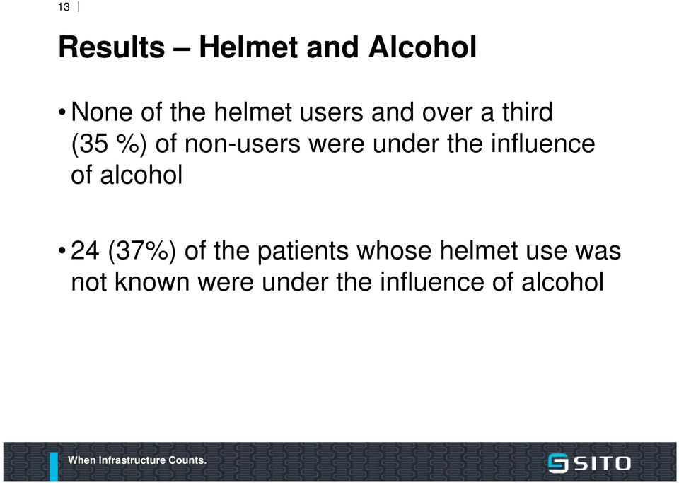 influence of alcohol 24 (37%) of the patients whose
