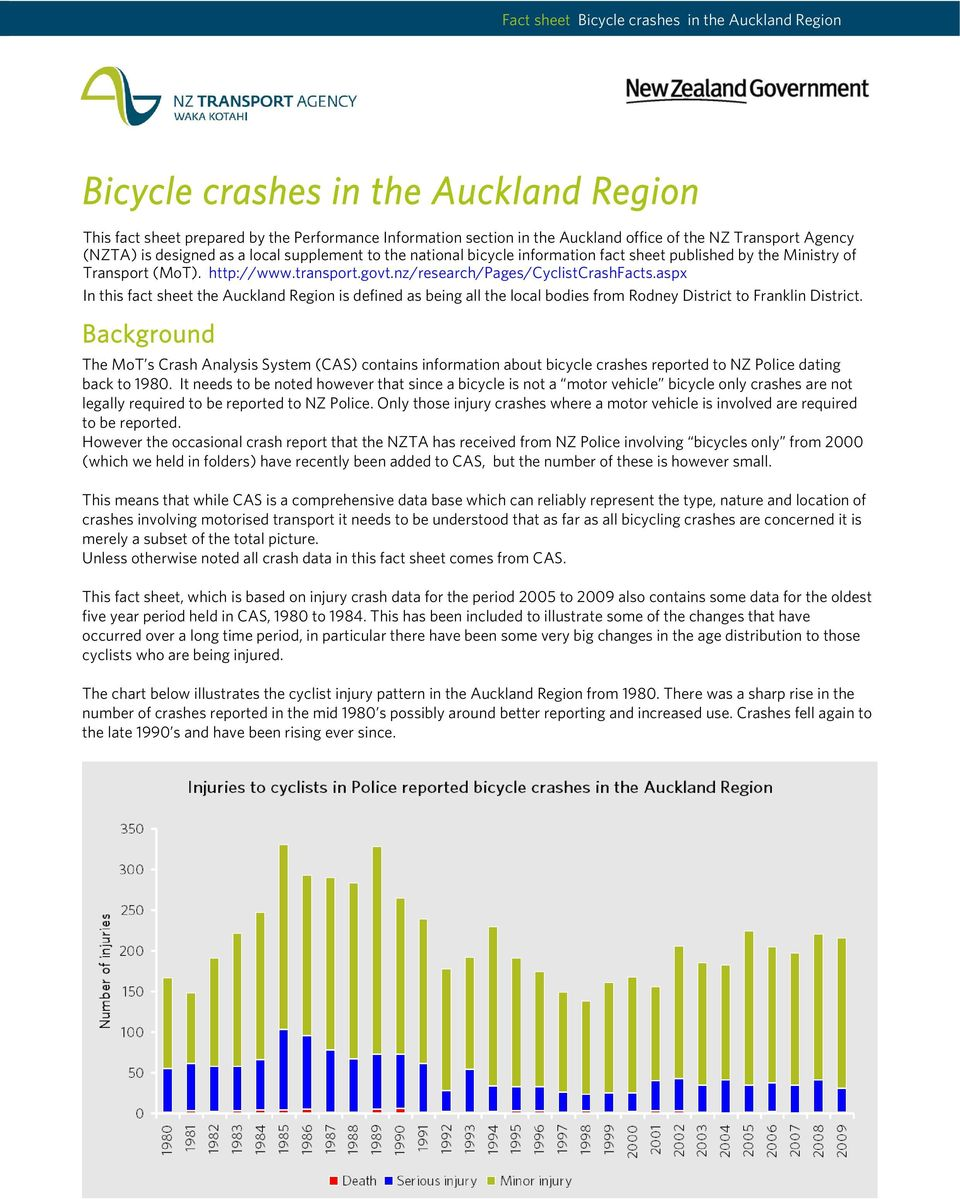 nz/research/pages/cyclistcrashfacts.aspx In this fact sheet the Auckland Region is defined as being all the local bodies from Rodney District to Franklin District.