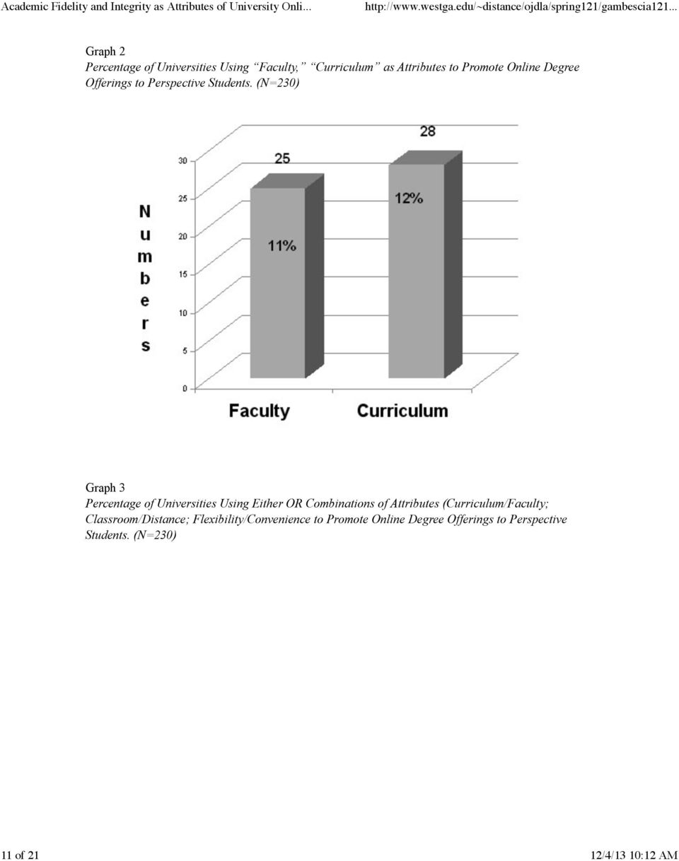 (N=230) Graph 3 Percentage of Universities Using Either OR Combinations of Attributes