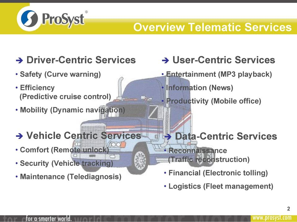 Maintenance (Telediagnosis) User-Centric Services Entertainment (MP3 playback) Information (News) Productivity