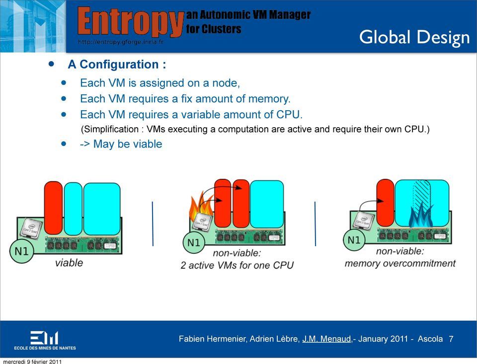 Each VM requires a variable amount of CPU.