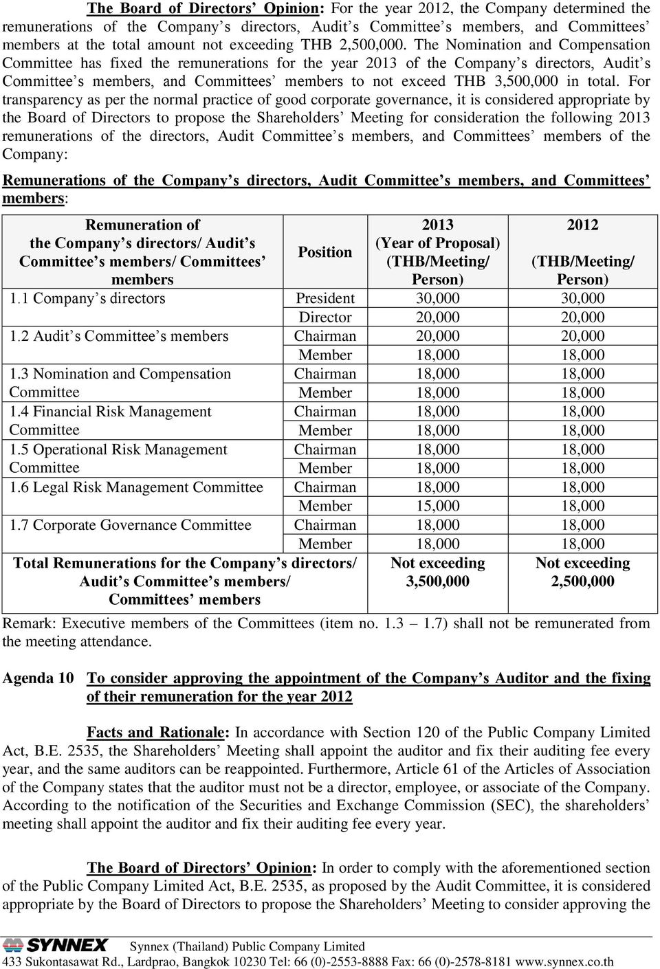 The Nomination and Compensation Committee has fixed the remunerations for the year 2013 of the Company s directors, Audit s Committee s members, and Committees members to not exceed THB 3,500,000 in