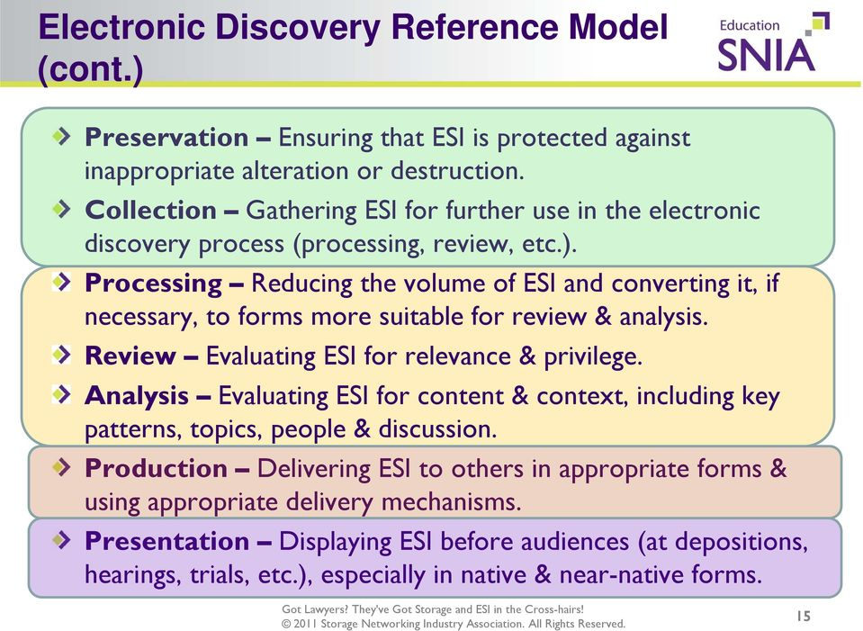 Processing Reducing the volume of ESI and converting it, if necessary, to forms more suitable for review & analysis. Review Evaluating ESI for relevance & privilege.