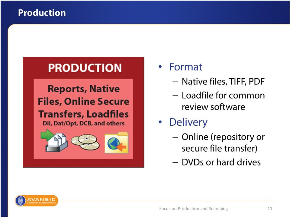 Online (repository or secure file transfer)