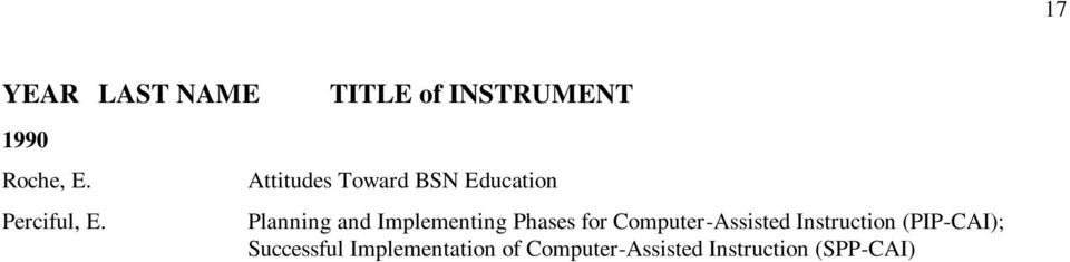 Implementing Phases for Computer-Assisted Instruction