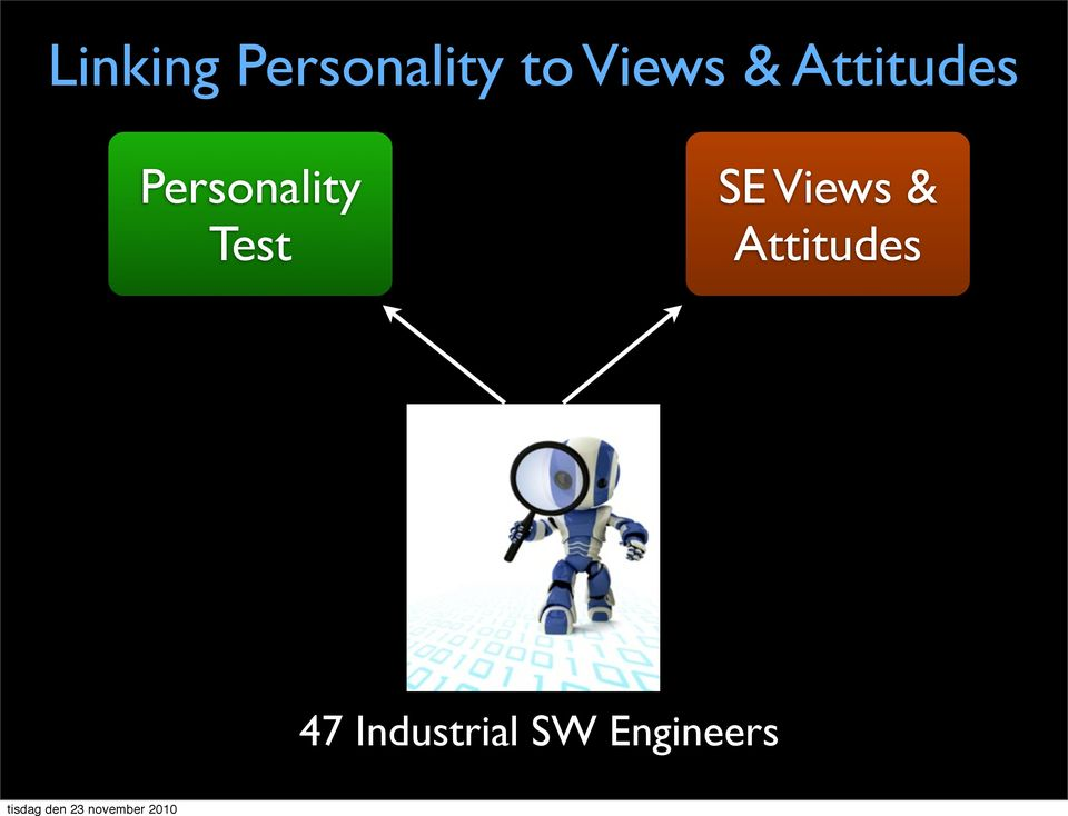 Personality Test SE  47