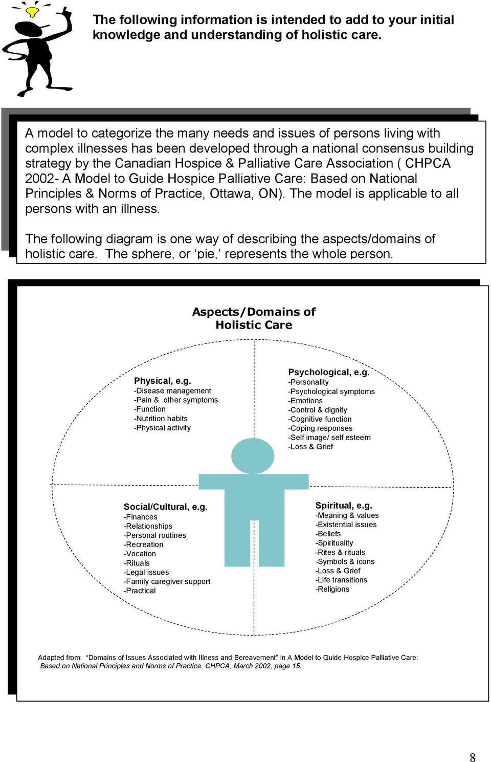 Association ( CHPCA 2002- A Model to Guide Hospice Palliative Care: Based on National Principles & Norms of Practice, Ottawa, ON). The model is applicable to all persons with an illness.