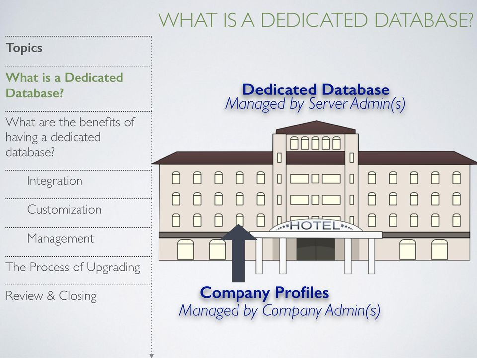 Dedicated Database Managed by Server Admin(s) Integration Customization