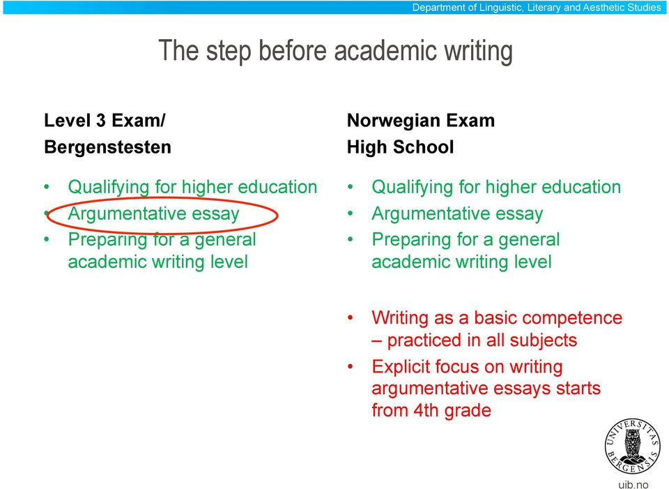 Qualifying for higher education Argumentative essay Preparing for a general academic writing level