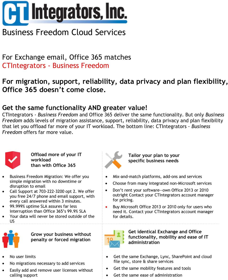 But only Business Freedom adds levels of migration assistance, support, reliability, data privacy and plan flexibility that let you offload far more of your IT workload.